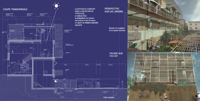 Transformation d'Ateliers en Duplex
