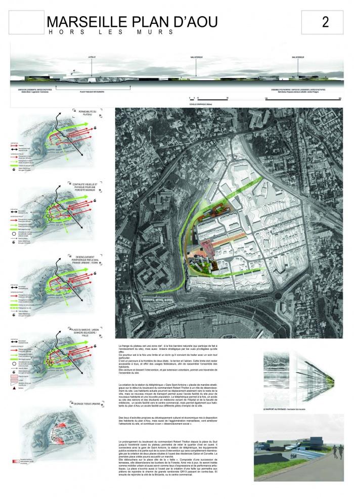 Projet urbain- habitat intergénérationnel : A1-2-02.jpg