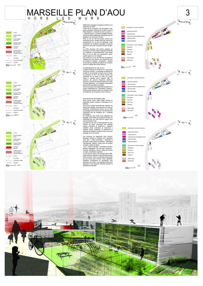 Projet urbain- habitat intergénérationnel : A1-3-03.jpg