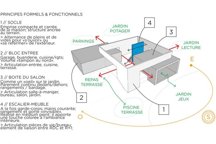 MLEL : Dank-Architectes_MLEL_X2