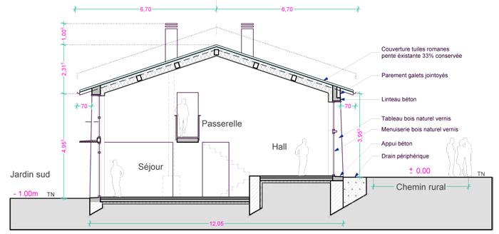 Coupe d 39 une maison architecture - Comment faire une coupe architecture ...
